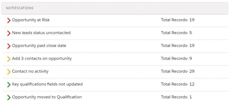 Trigerz Salesforce Task Lists